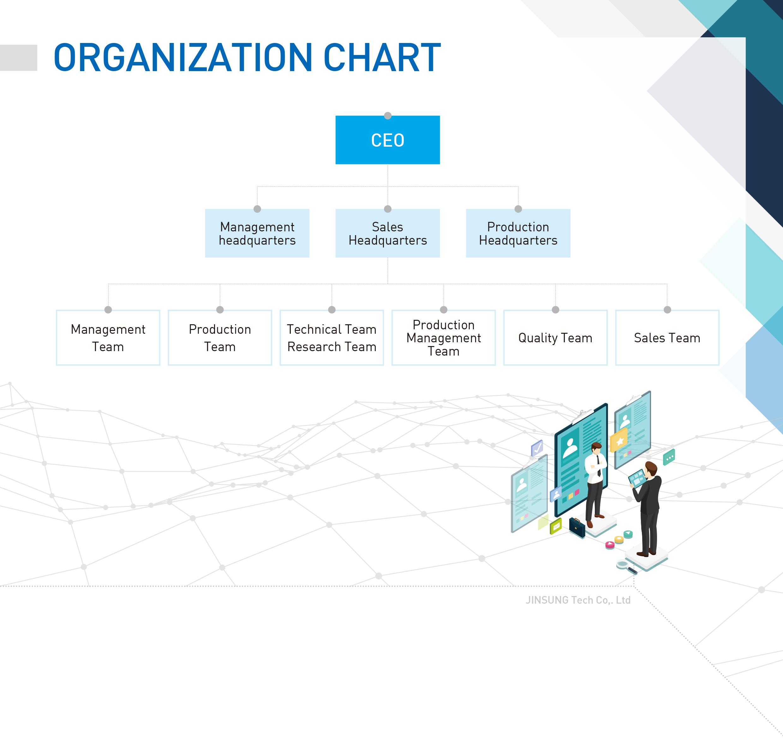 02-1 jinsung tech-Organization chart.jpg